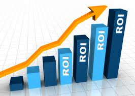 Online Marketing ROI