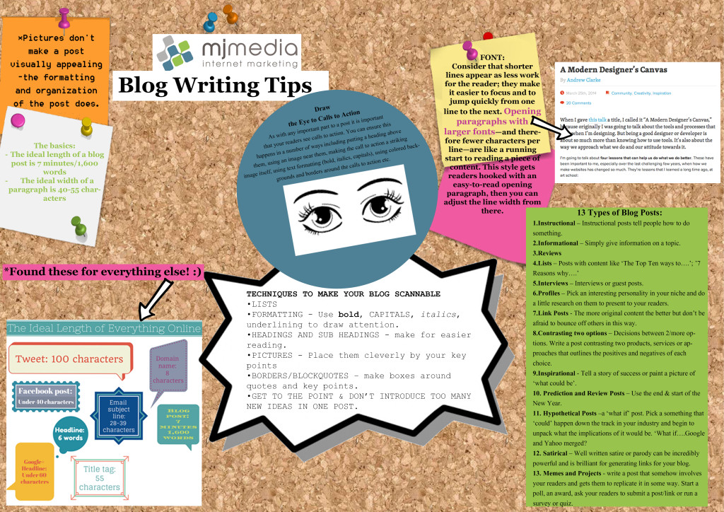how to create a blog - pinboard